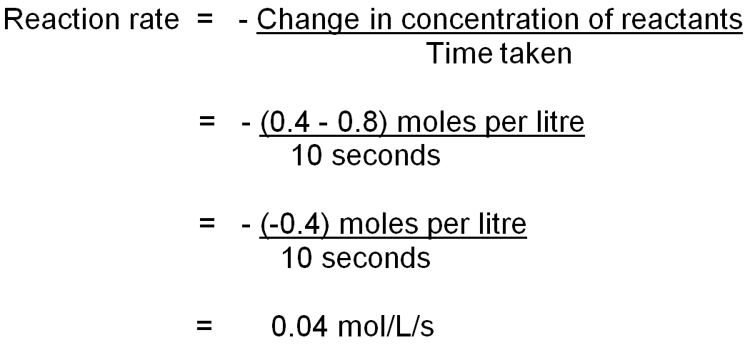 an analysis of the topic of the rate of a chemical reaction Reaction with respect to that reactant can be shown using rate–time graphs zero order first order second you are going to collect and analyse data to find the order of this reaction with respect to hydrochloric understanding the rates of chemical reactions is important for controlling reactions in industry in this lesson.